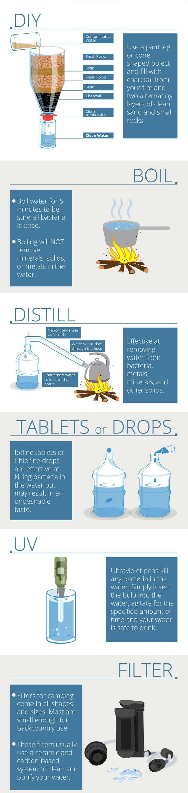 Purifying-water-infographic